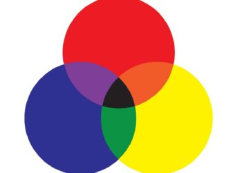Basic Primary color red, green, and blue colors with yellow, purple, cyan and white